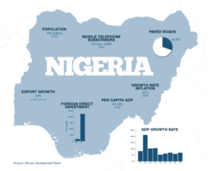 UN forecasts Nigeria will only see 1.5% GDP growth in 2021 as the economic impact of Covid-19 bites